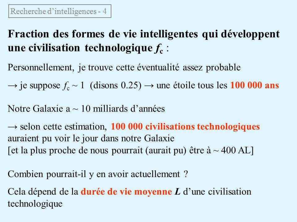 Fraction des formes de vie intelligentes qui développent une civilisation technologique f c : Personnellement, je trouve cette éventualité assez proba