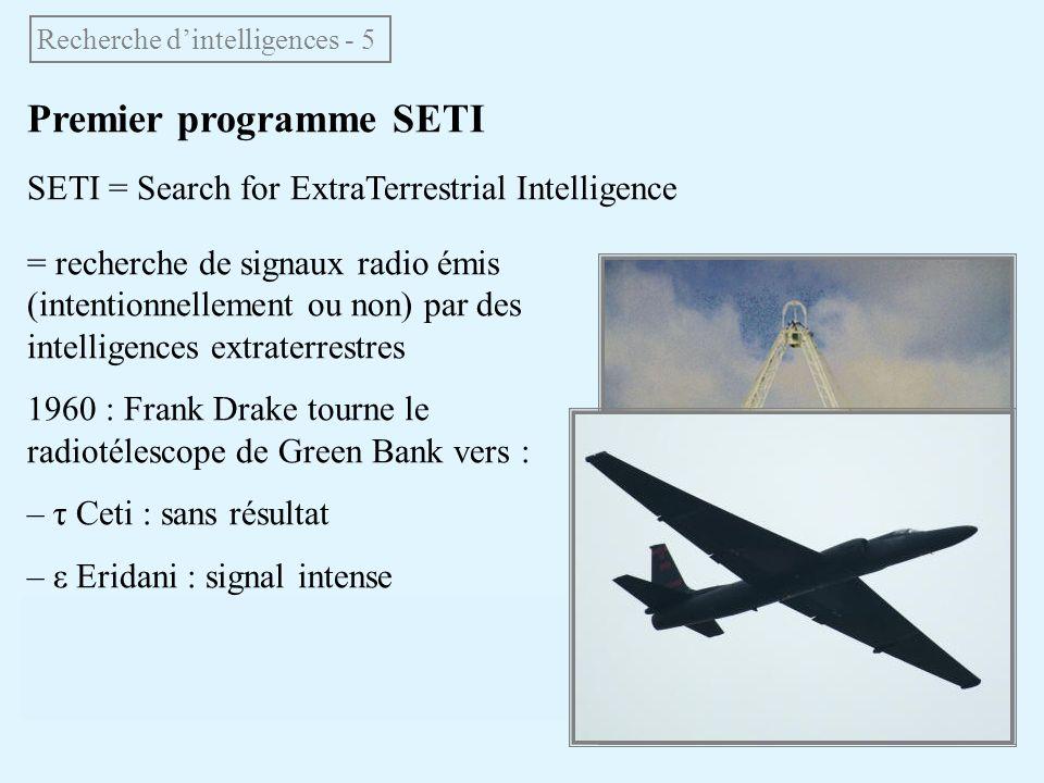 Premier programme SETI SETI = Search for ExtraTerrestrial Intelligence Recherche dintelligences - 5 = recherche de signaux radio émis (intentionnellem