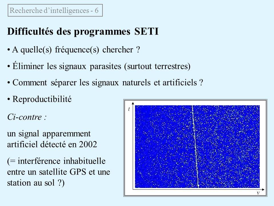 Difficultés des programmes SETI A quelle(s) fréquence(s) chercher ? Éliminer les signaux parasites (surtout terrestres) Comment séparer les signaux na