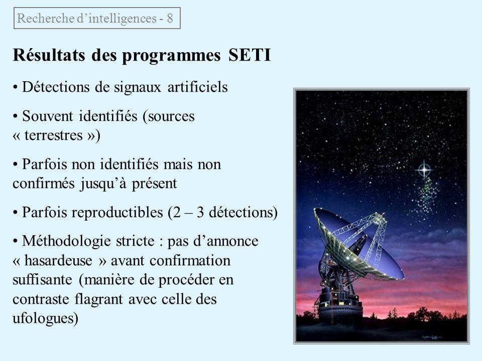 Résultats des programmes SETI Détections de signaux artificiels Souvent identifiés (sources « terrestres ») Parfois non identifiés mais non confirmés