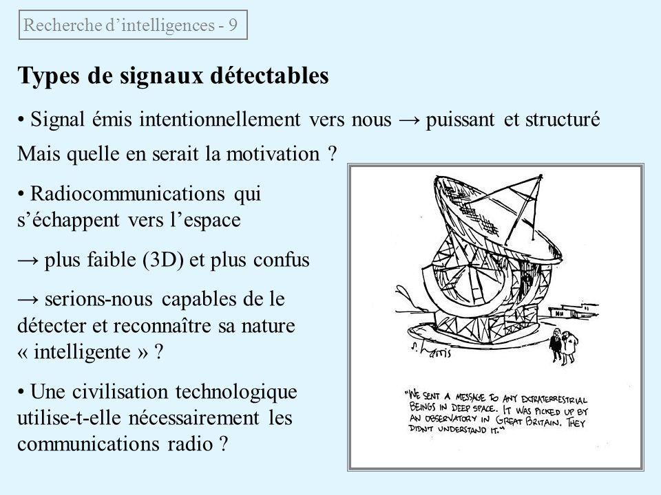 Types de signaux détectables Signal émis intentionnellement vers nous puissant et structuré Recherche dintelligences - 9 Mais quelle en serait la moti