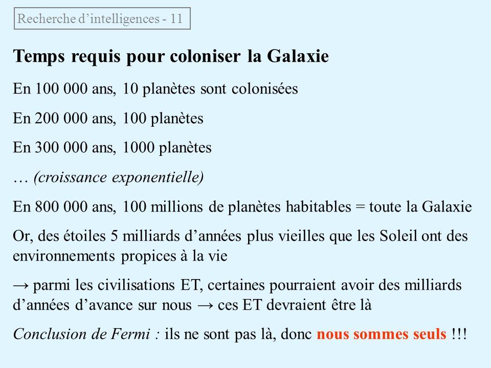 Temps requis pour coloniser la Galaxie En 100 000 ans, 10 planètes sont colonisées En 200 000 ans, 100 planètes En 300 000 ans, 1000 planètes … (crois