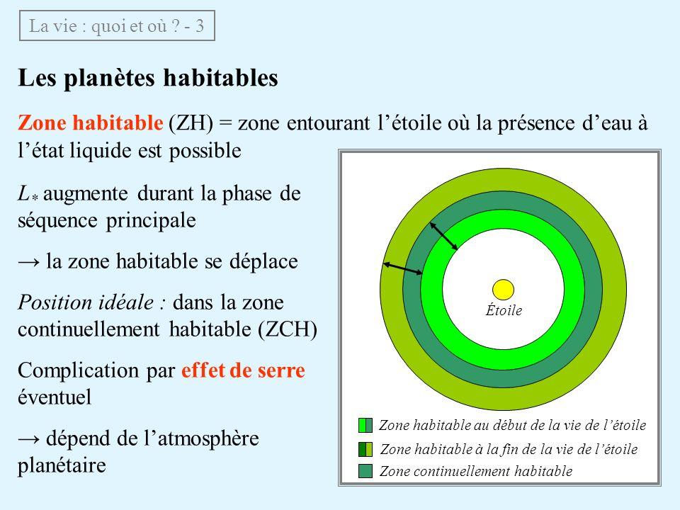 Les planètes habitables Zone habitable (ZH) = zone entourant létoile où la présence deau à létat liquide est possible La vie : quoi et où ? - 3 Zone h