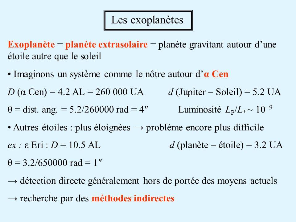 Premières découvertes 1992 : découverte de 2 planètes autour du pulsar PSR B1257+12 par Aleksander Wolszczan M = 4.3 & 2.8 M T d = 0.36 & 0.47 UA 1995 : découverte de la première exoplanète orbitant autour dune étoile « normale » par Michel Mayor et Didier Queloz 51 Peg : G2IV D = 48 AL M = 1.05 M 51 Peg b : M > 150 M T d = 0.05 UA T = 4 jours Les exoplanètes - 2