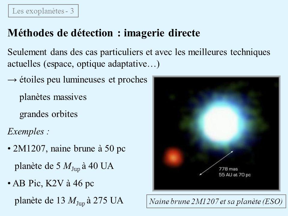 Méthodes de détection : imagerie directe Seulement dans des cas particuliers et avec les meilleures techniques actuelles (espace, optique adaptative…)