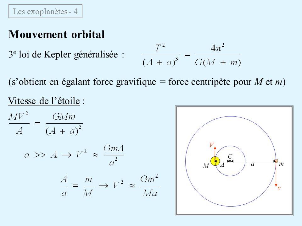 Mouvement orbital 3 e loi de Kepler généralisée : (sobtient en égalant force gravifique = force centripète pour M et m) Les exoplanètes - 4 Vitesse de