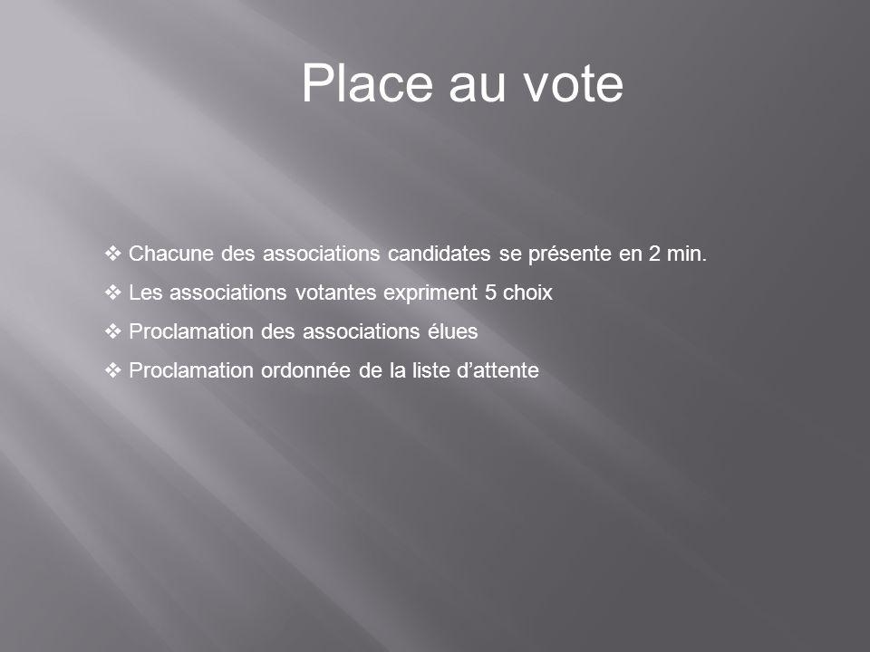 Place au vote Chacune des associations candidates se présente en 2 min.