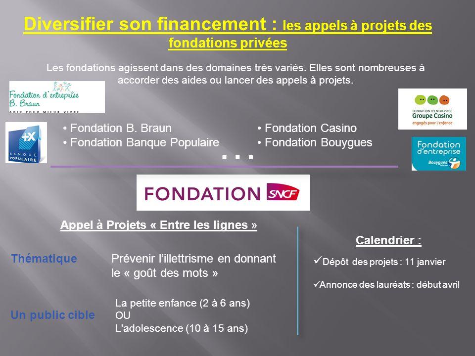 Diversifier son financement : les appels à projets des fondations privées Les fondations agissent dans des domaines très variés.