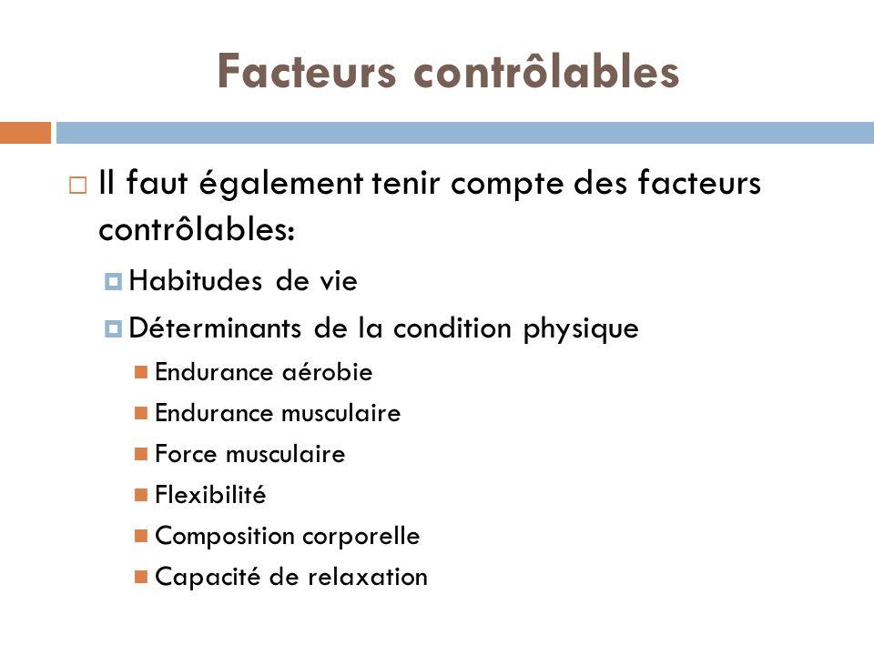 Facteurs contrôlables Il faut également tenir compte des facteurs contrôlables: Habitudes de vie Déterminants de la condition physique Endurance aérobie Endurance musculaire Force musculaire Flexibilité Composition corporelle Capacité de relaxation