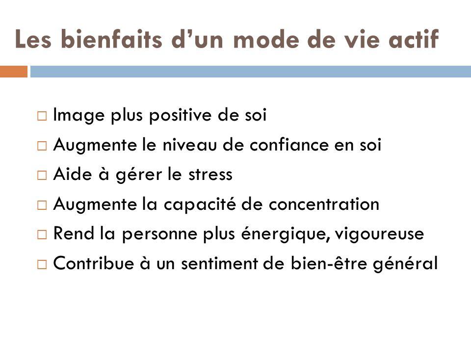 Les bienfaits dun mode de vie actif Image plus positive de soi Augmente le niveau de confiance en soi Aide à gérer le stress Augmente la capacité de concentration Rend la personne plus énergique, vigoureuse Contribue à un sentiment de bien-être général