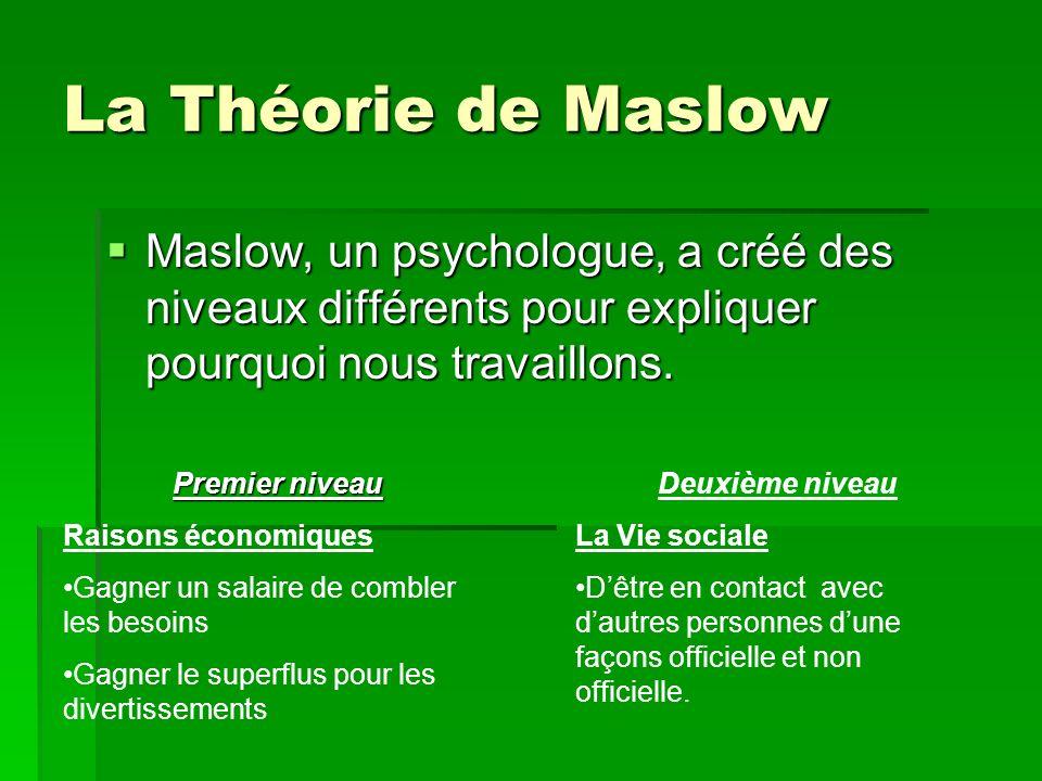 La Théorie de Maslow Maslow, un psychologue, a créé des niveaux différents pour expliquer pourquoi nous travaillons. Maslow, un psychologue, a créé de