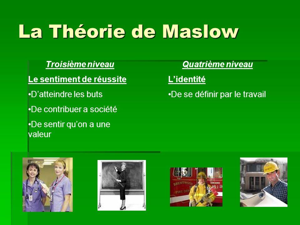 La Théorie de Maslow Troisième niveau Le sentiment de réussite Datteindre les buts De contribuer a société De sentir quon a une valeur Quatrième nivea