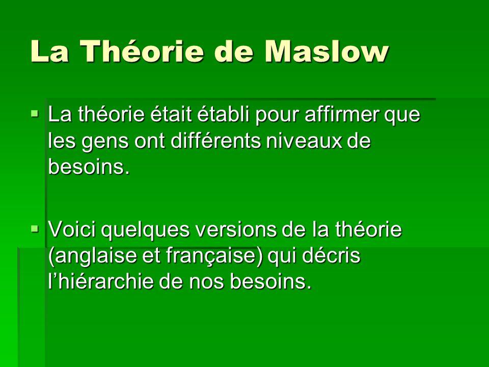 La Théorie de Maslow La théorie était établi pour affirmer que les gens ont différents niveaux de besoins. La théorie était établi pour affirmer que l