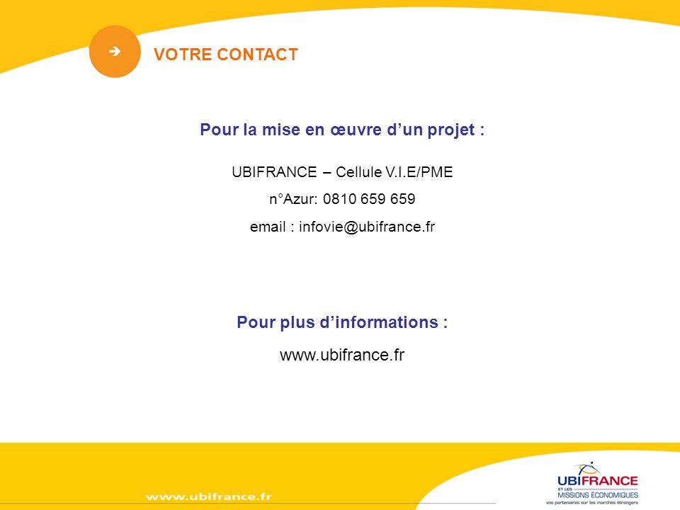 Pour la mise en œuvre dun projet : UBIFRANCE – Cellule V.I.E/PME n°Azur: 0810 659 659 email : infovie@ubifrance.fr Pour plus dinformations : www.ubifrance.fr VOTRE CONTACT