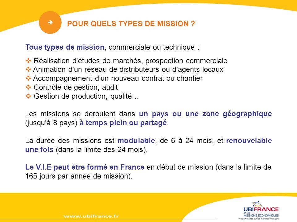 Laurent, 24 ans Ingénieur du son Mission : recrutement commercial de distributeurs.