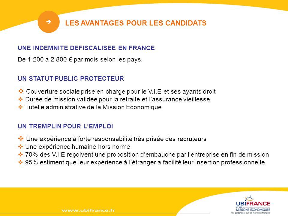 LES AVANTAGES POUR LES CANDIDATS UNE INDEMNITE DEFISCALISEE EN FRANCE De 1 200 à 2 800 par mois selon les pays.