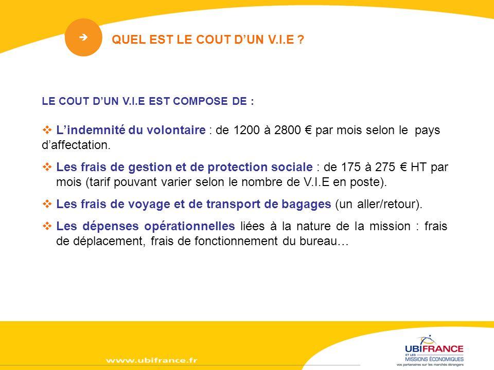 LE COUT DUN V.I.E EST COMPOSE DE : Lindemnité du volontaire : de 1200 à 2800 par mois selon le pays daffectation.