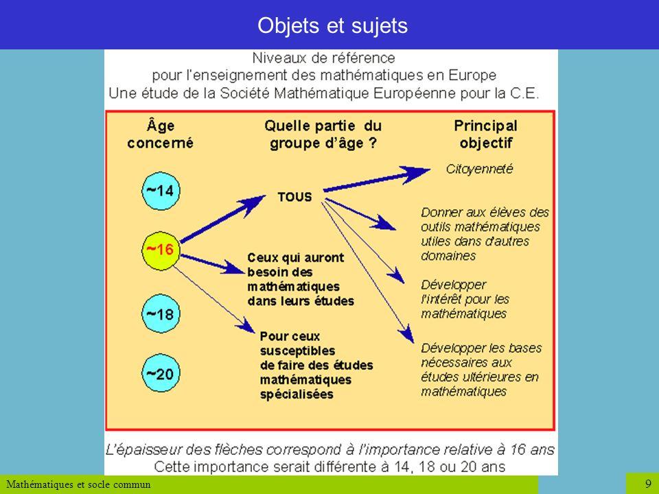Mathématiques et socle commun 9 Objets et sujets