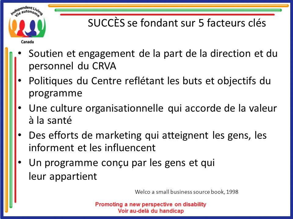 SUCCÈS se fondant sur 5 facteurs clés Soutien et engagement de la part de la direction et du personnel du CRVA Politiques du Centre reflétant les buts