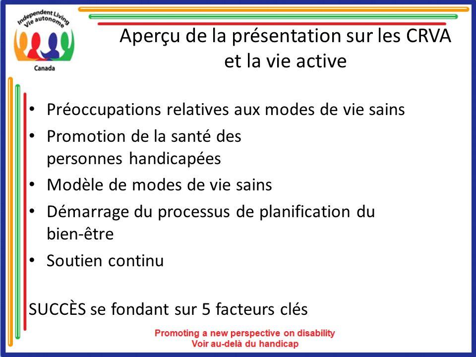 Aperçu de la présentation sur les CRVA et la vie active Préoccupations relatives aux modes de vie sains Promotion de la santé des personnes handicapée