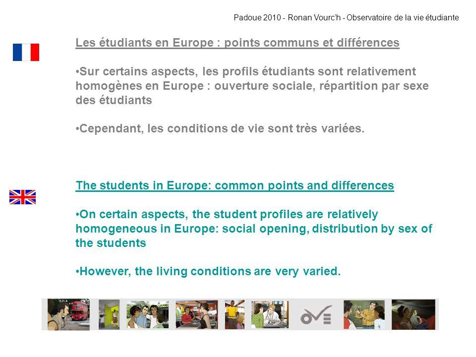 Les étudiants en Europe : points communs et différences Sur certains aspects, les profils étudiants sont relativement homogènes en Europe : ouverture sociale, répartition par sexe des étudiants Cependant, les conditions de vie sont très variées.