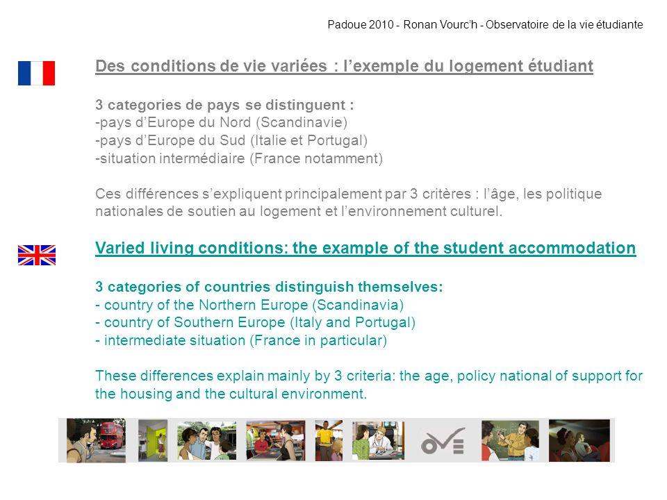 Des conditions de vie variées : lexemple du logement étudiant 3 categories de pays se distinguent : -pays dEurope du Nord (Scandinavie) -pays dEurope