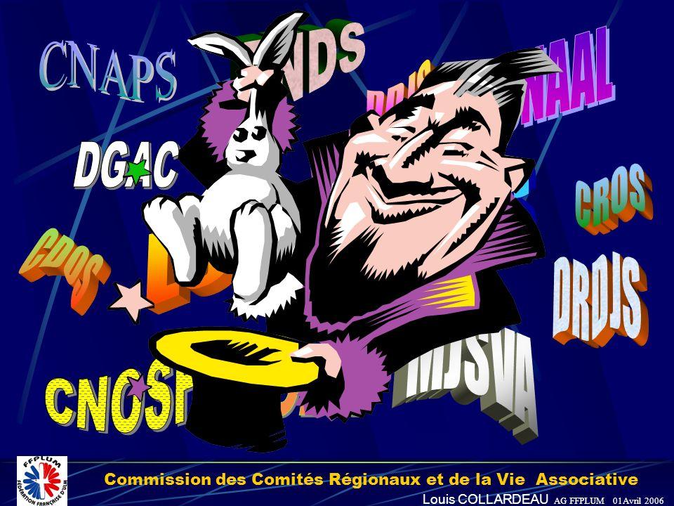 Commission des Comités Régionaux et de la Vie Associative AG FFPLUM 01Avril 2006 QUELLES ACTIONS .