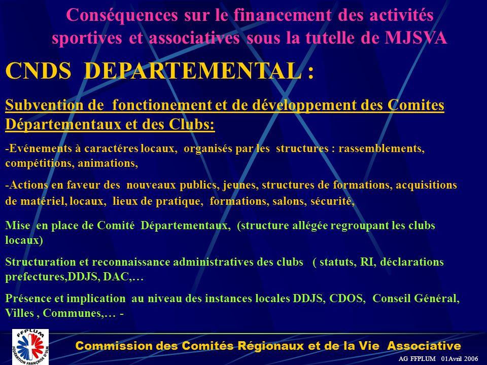 Commission des Comités Régionaux et de la Vie Associative AG FFPLUM 01Avril 2006 CNDS REGIONAL: Subventions de fonctionnement et de développement des