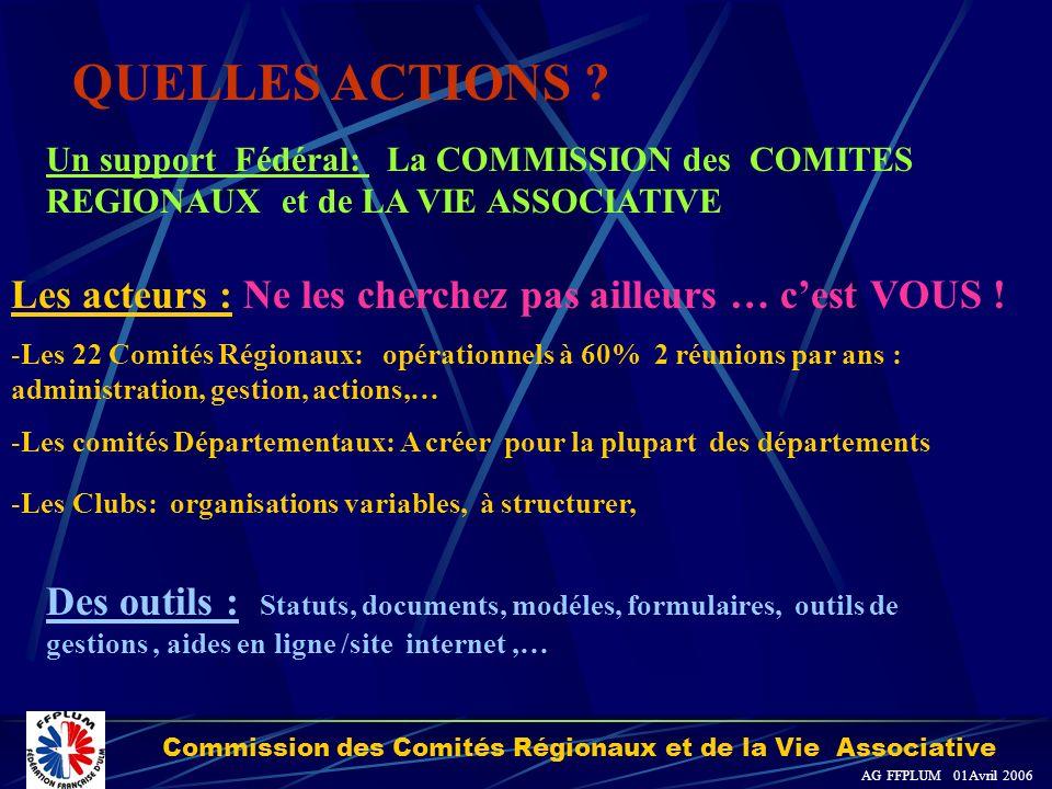 Commission des Comités Régionaux et de la Vie Associative AG FFPLUM 01Avril 2006 CNDS DEPARTEMENTAL : Subvention de fonctionement et de développement