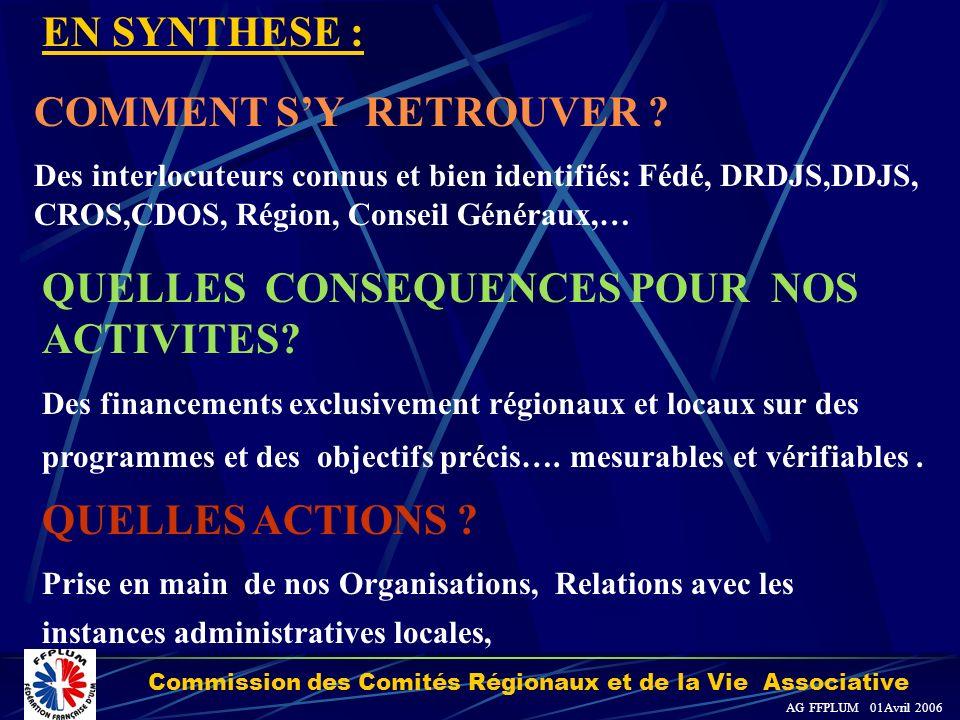 Commission des Comités Régionaux et de la Vie Associative AG FFPLUM 01Avril 2006 QUELLES ACTIONS ? Un support Fédéral: La COMMISSION des COMITES REGIO