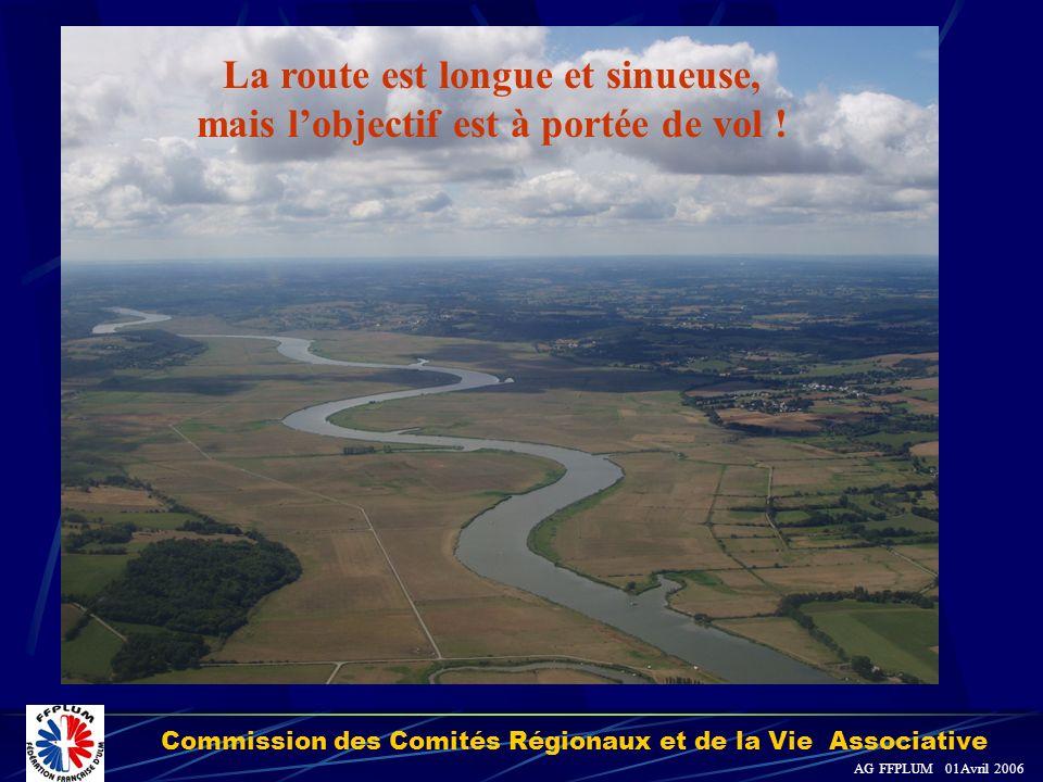 Commission des Comités Régionaux et de la Vie Associative AG FFPLUM 01Avril 2006 Votre avenir et votre développement est entre vos mains… soyez les ac