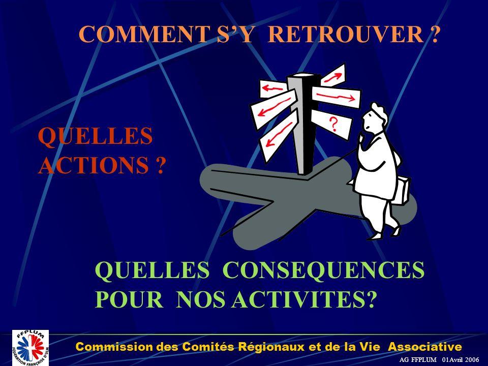 Commission des Comités Régionaux et de la Vie Associative Louis COLLARDEAU AG FFPLUM 01Avril 2006
