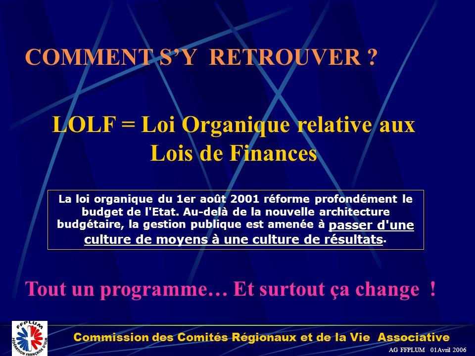 Commission des Comités Régionaux et de la Vie Associative AG FFPLUM 01Avril 2006 COMMENT SY RETROUVER ? QUELLES CONSEQUENCES POUR NOS ACTIVITES? QUELL