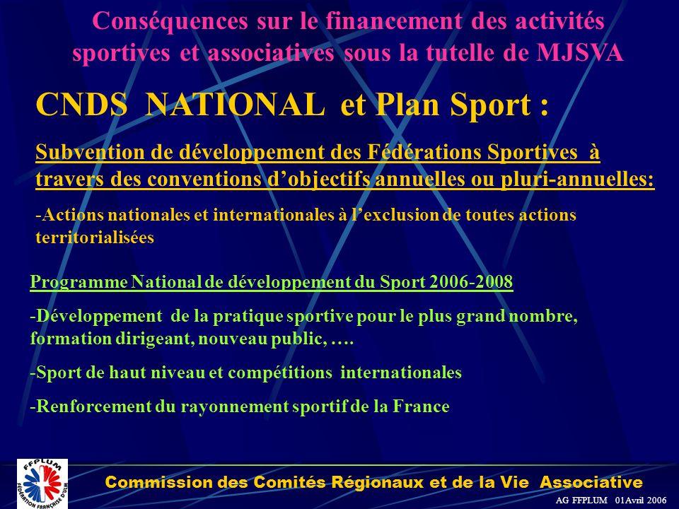 Commission des Comités Régionaux et de la Vie Associative AG FFPLUM 01Avril 2006 CNDS = 3 Niveaux de financements et de développement des activités Sp