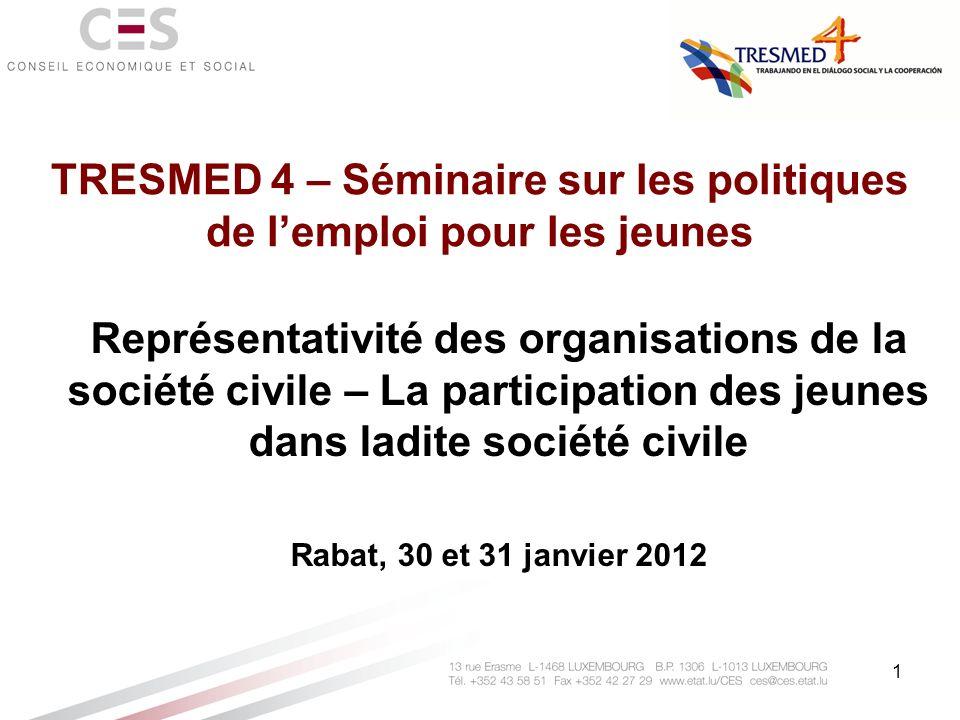 1 Représentativité des organisations de la société civile – La participation des jeunes dans ladite société civile Rabat, 30 et 31 janvier 2012 TRESME