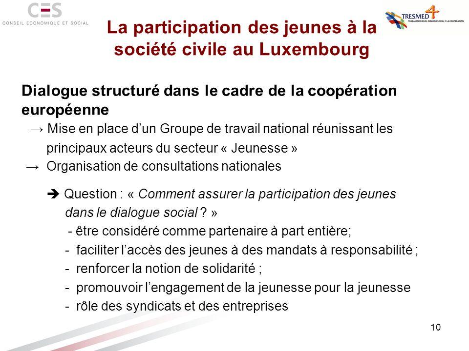 10 Dialogue structuré dans le cadre de la coopération européenne Mise en place dun Groupe de travail national réunissant les principaux acteurs du sec