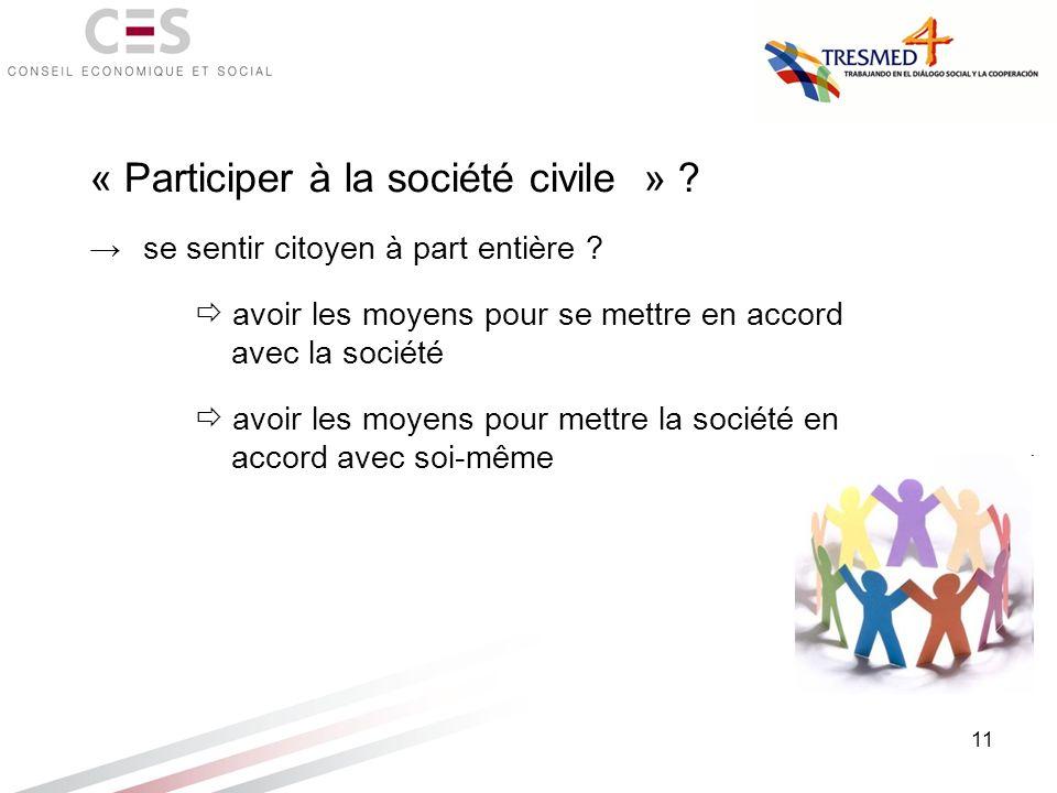 11 « Participer à la société civile » ? se sentir citoyen à part entière ? avoir les moyens pour se mettre en accord avec la société avoir les moyens