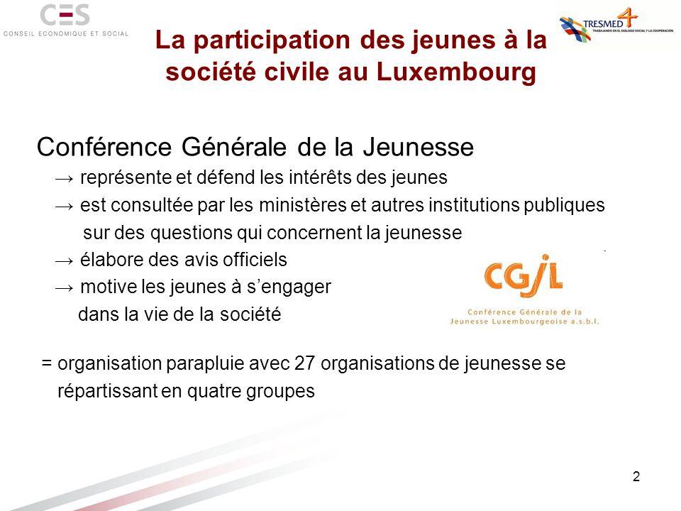 2 Conférence Générale de la Jeunesse représente et défend les intérêts des jeunes est consultée par les ministères et autres institutions publiques su