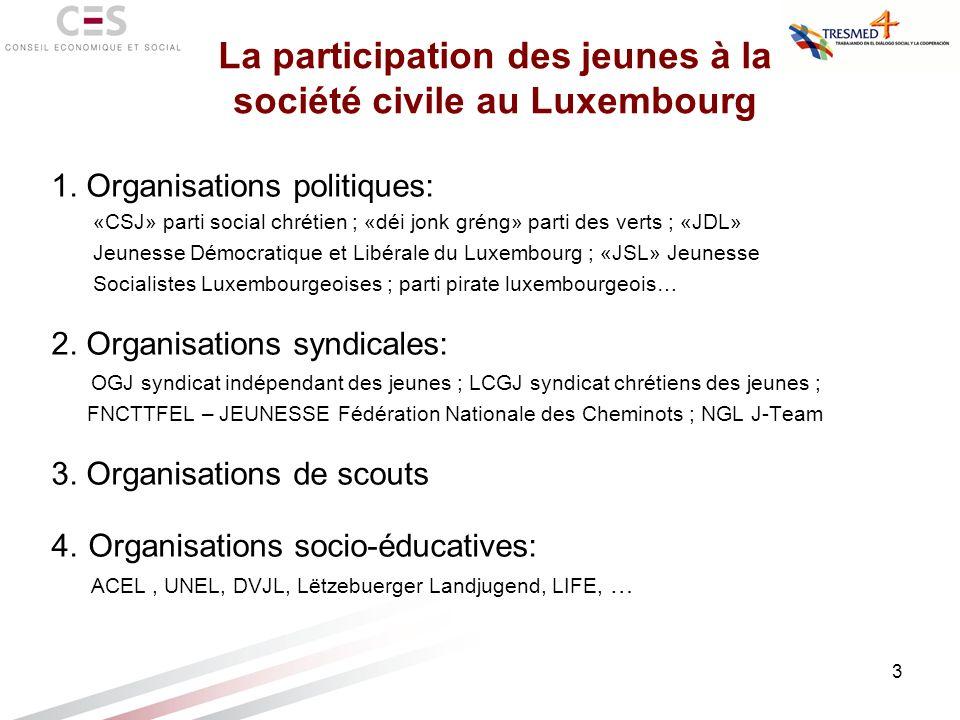 4 Loi du 4 juillet 2008 sur la jeunesse Politique de la jeunesse = transversalité références aux connaissances participation des jeunes La participation des jeunes à la société civile au Luxembourg