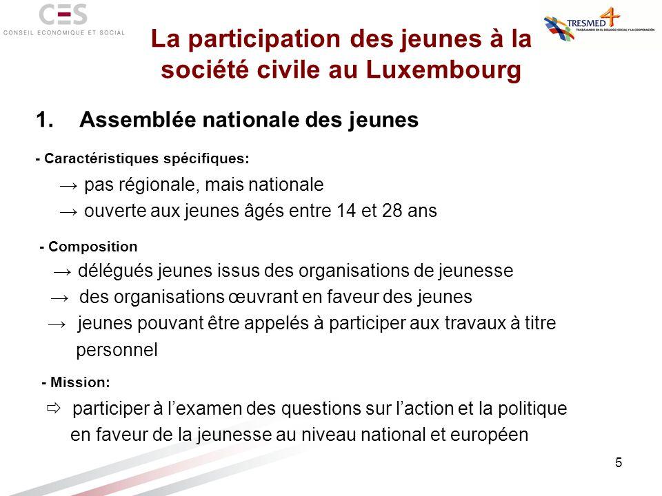 5 1.Assemblée nationale des jeunes - Caractéristiques spécifiques: pas régionale, mais nationale ouverte aux jeunes âgés entre 14 et 28 ans - Composit