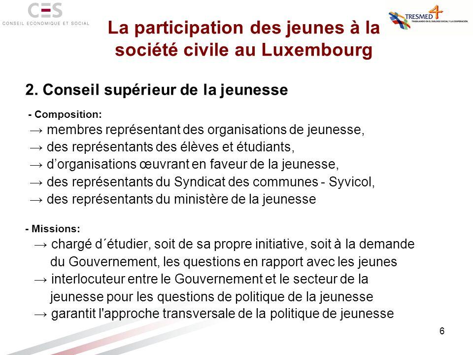 6 2. Conseil supérieur de la jeunesse - Composition: membres représentant des organisations de jeunesse, des représentants des élèves et étudiants, do