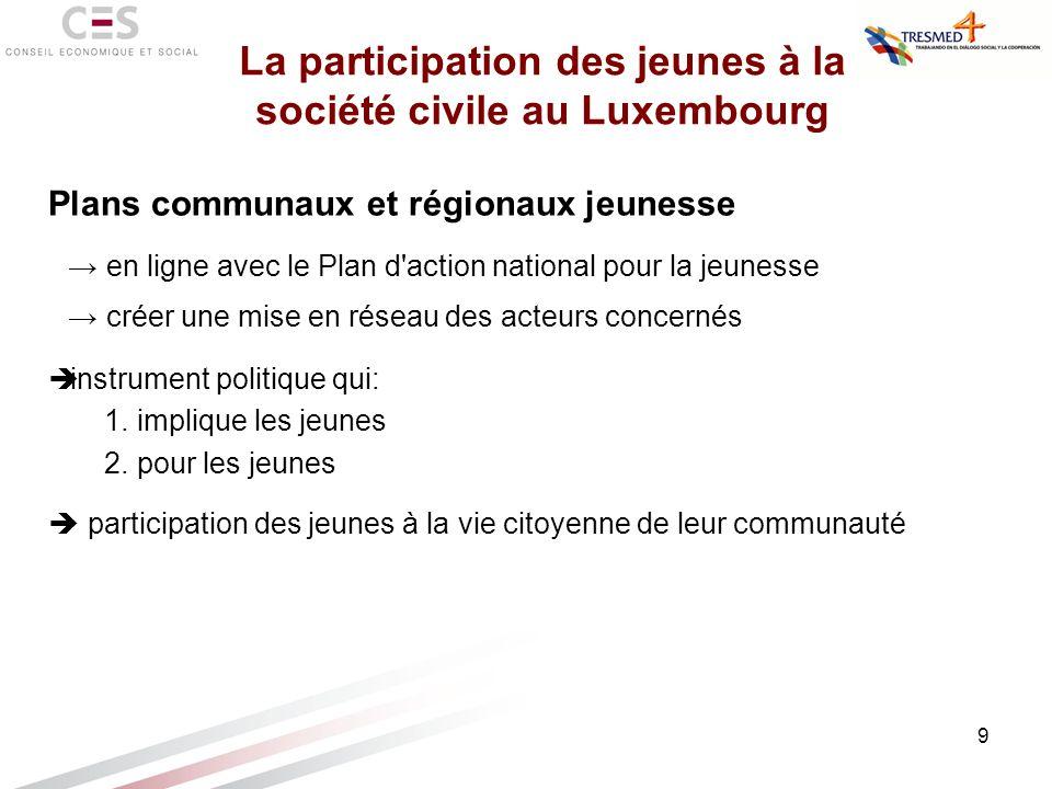 9 Plans communaux et régionaux jeunesse en ligne avec le Plan d'action national pour la jeunesse créer une mise en réseau des acteurs concernés instru