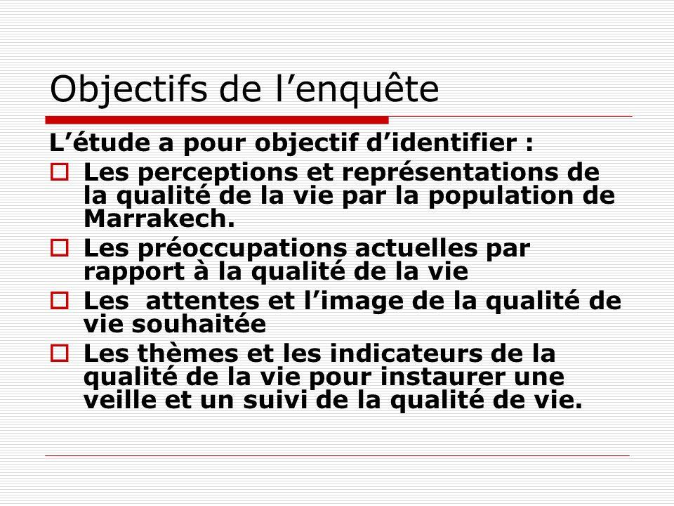 Objectifs de lenquête Létude a pour objectif didentifier : Les perceptions et représentations de la qualité de la vie par la population de Marrakech.