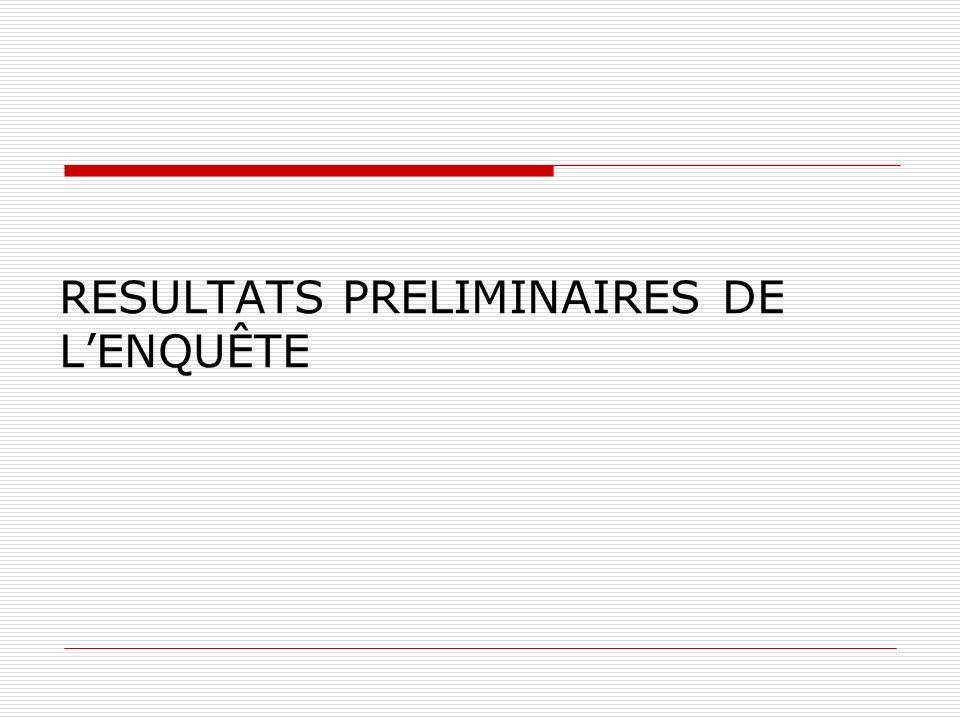 RESULTATS PRELIMINAIRES DE LENQUÊTE