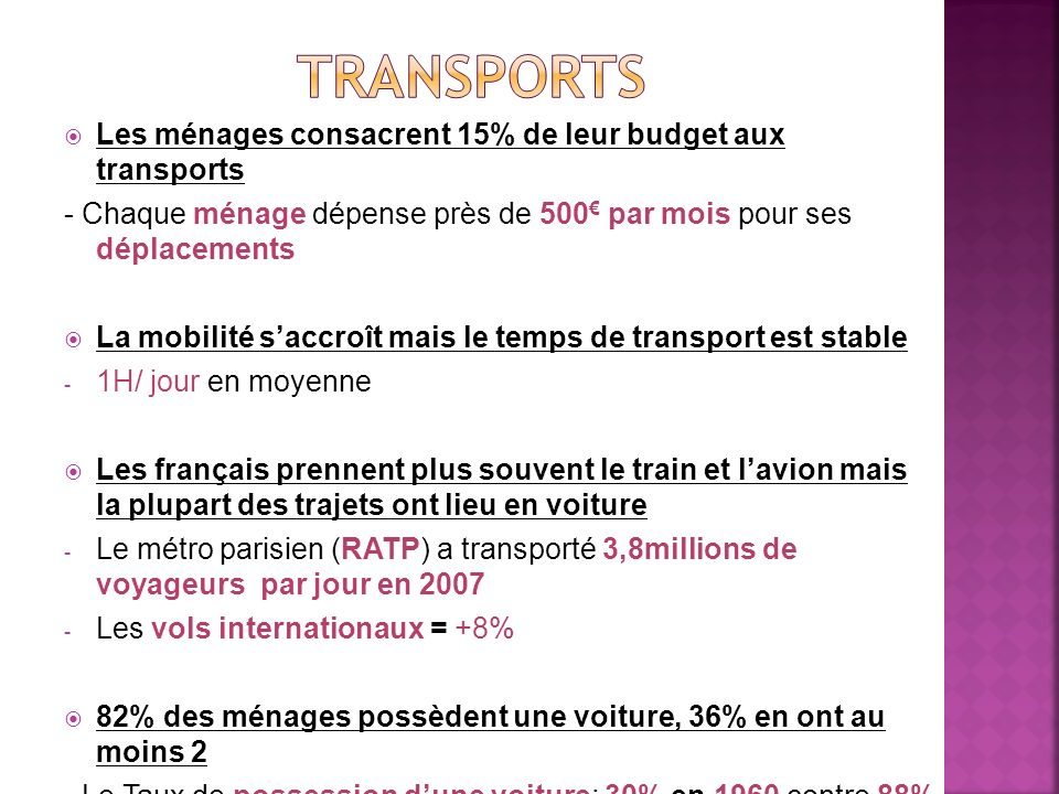 Les ménages consacrent 15% de leur budget aux transports - Chaque ménage dépense près de 500 par mois pour ses déplacements La mobilité saccroît mais le temps de transport est stable - 1H/ jour en moyenne Les français prennent plus souvent le train et lavion mais la plupart des trajets ont lieu en voiture - Le métro parisien (RATP) a transporté 3,8millions de voyageurs par jour en 2007 - Les vols internationaux = +8% 82% des ménages possèdent une voiture, 36% en ont au moins 2 - Le Taux de possession dune voiture: 30% en 1960 contre 88% en 2008