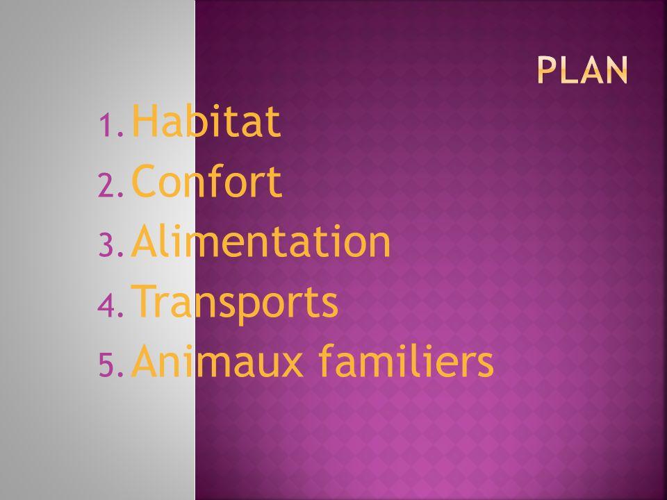 1. Habitat 2. Confort 3. Alimentation 4. Transports 5. Animaux familiers