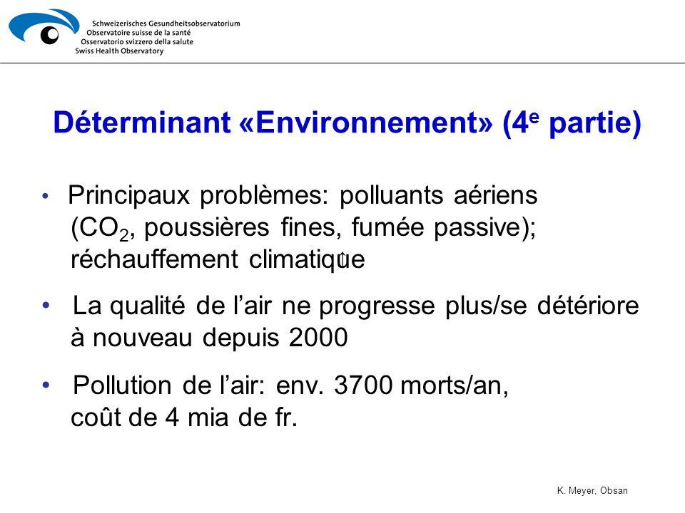 Déterminant «Environnement» (4 e partie) Principaux problèmes: polluants aériens (CO 2, poussières fines, fumée passive); réchauffement climatique La qualité de lair ne progresse plus/se détériore à nouveau depuis 2000 Pollution de lair: env.