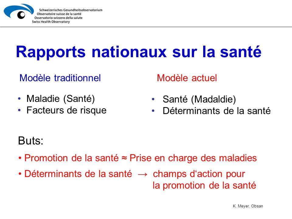 Rapports nationaux sur la santé Modèle traditionnel Maladie (Santé) Facteurs de risque Modèle actuel Santé (Madaldie) Déterminants de la santé K. Meye