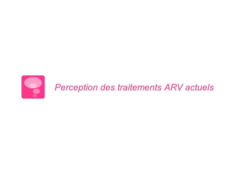 Perception des traitements ARV actuels