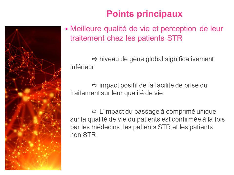 Points principaux Meilleure qualité de vie et perception de leur traitement chez les patients STR niveau de gêne global significativement inférieur im